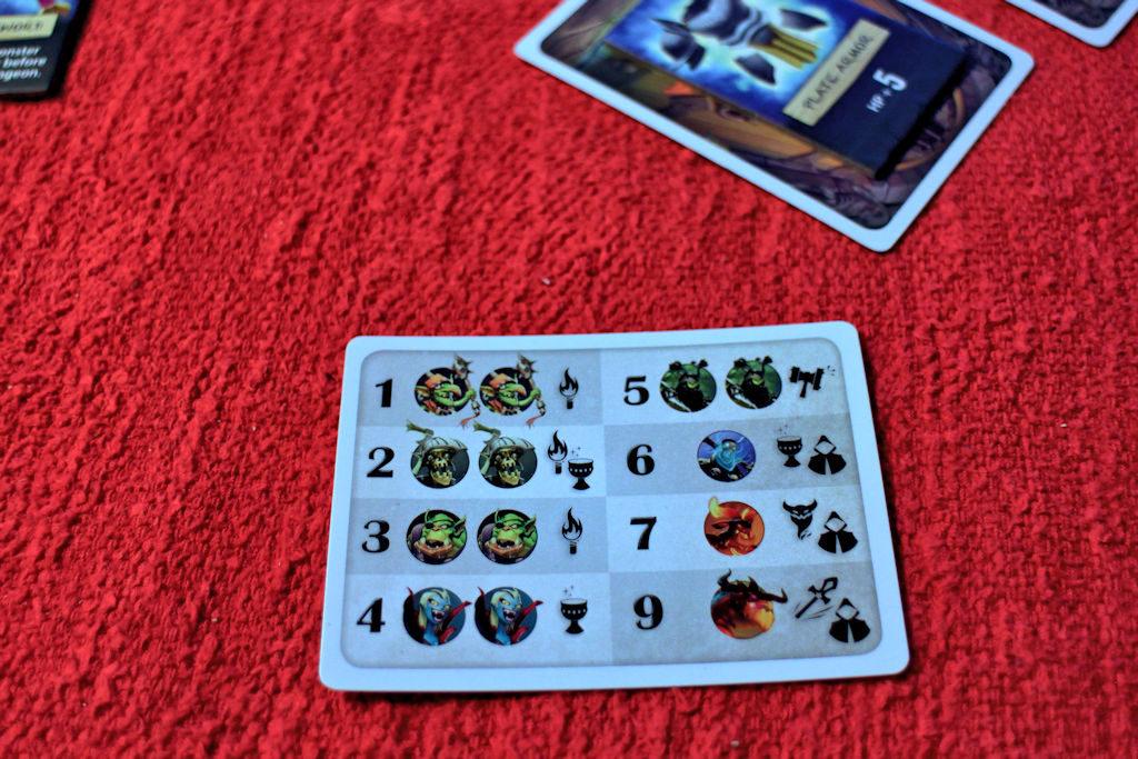 Pelaajan apulappu on erinomaisen selkeä: se kertoo hirviöiden jakauman ja millä varusteilla minkäkin monsterin saa kukistettua.