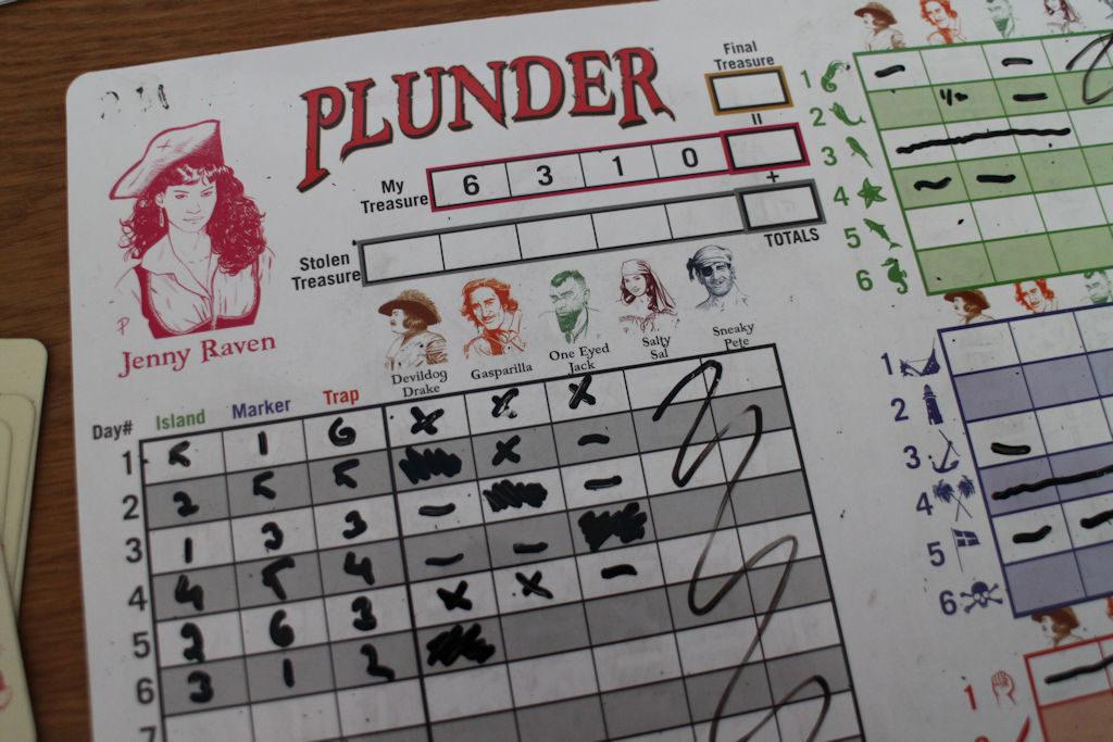 Pelaajan muistiinpanolappu on hienosti suunniteltu: rivin alkuun merkitään koordinaatit tälle kierrokselle ja viereen mahtuu merkintä, mitä kukin pelaaja on vastannut kysymykseen, löytyykö häneltä jokin näistä korteista vai ei.