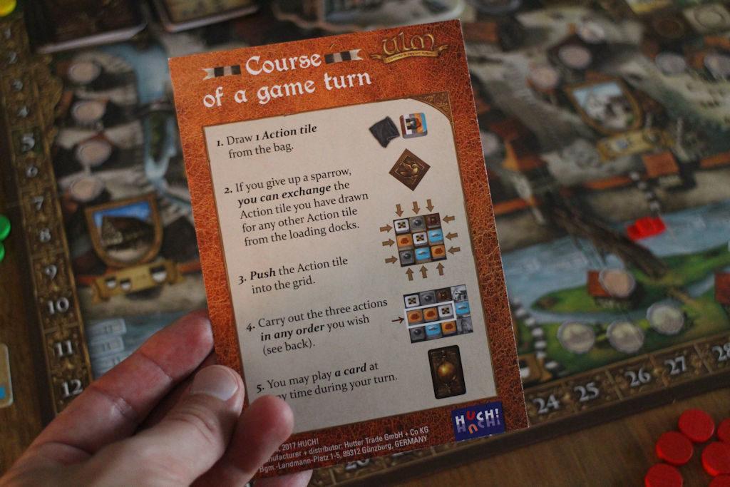 Kaksipuolinen apulappu, joka kertoo kierroksen kulun ei sisälly pelilaatikkoon. No, sellainen tuli Spielbox-pelilehden mukana, joten tässä hyötykäytössä.