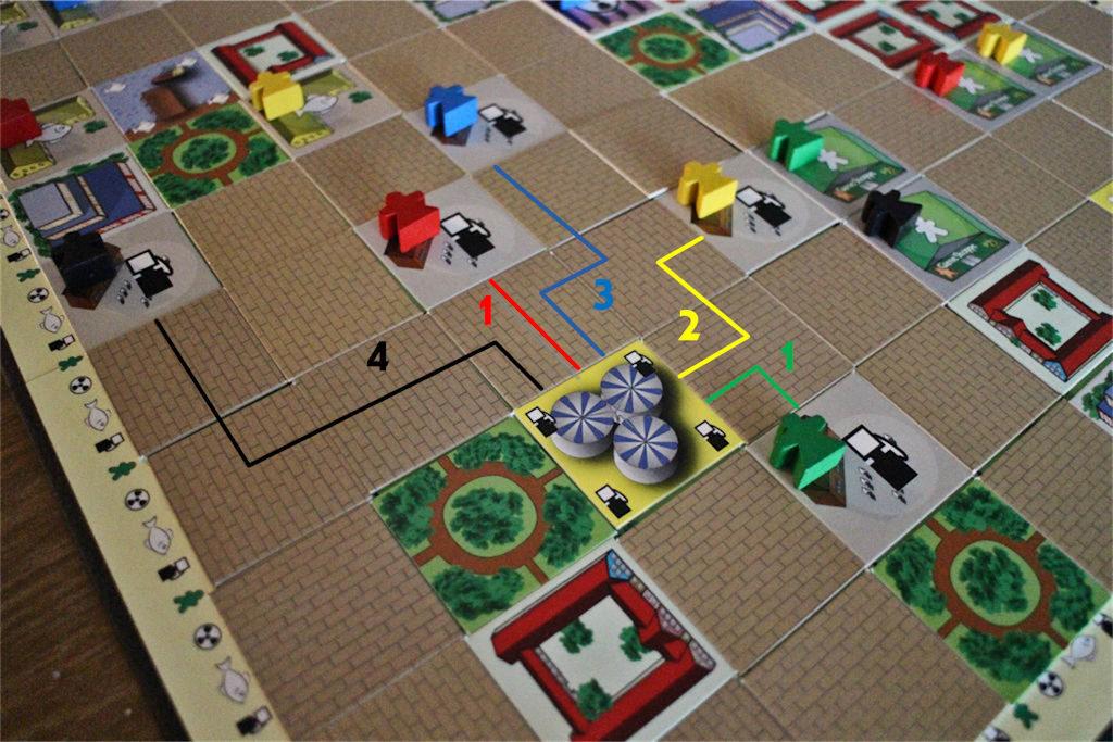 Eri pelaajien reittien pituudet varaston ja oman myyntikojun välillä.